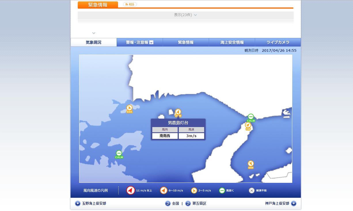 このように姫路周辺の観測地から風向風速が調べれます。